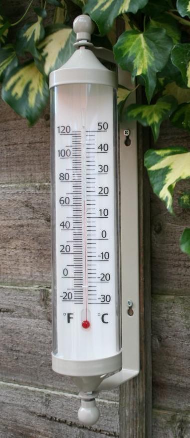 Garden Thermometer Paperblog