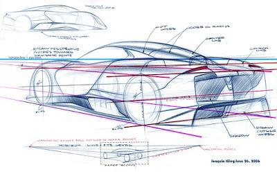 Car Sketch Tutorial 3/4 Rear View - Paperblog