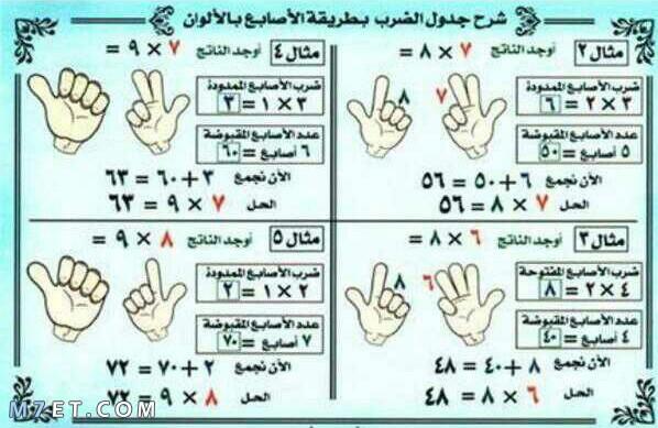 حفظ جدول الضرب بطريقة الاصابع