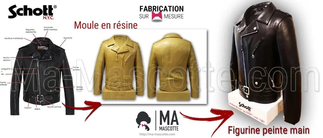 Fabrication Figurine Sur Mesure Résine Buste. Figurine Personnalisée.
