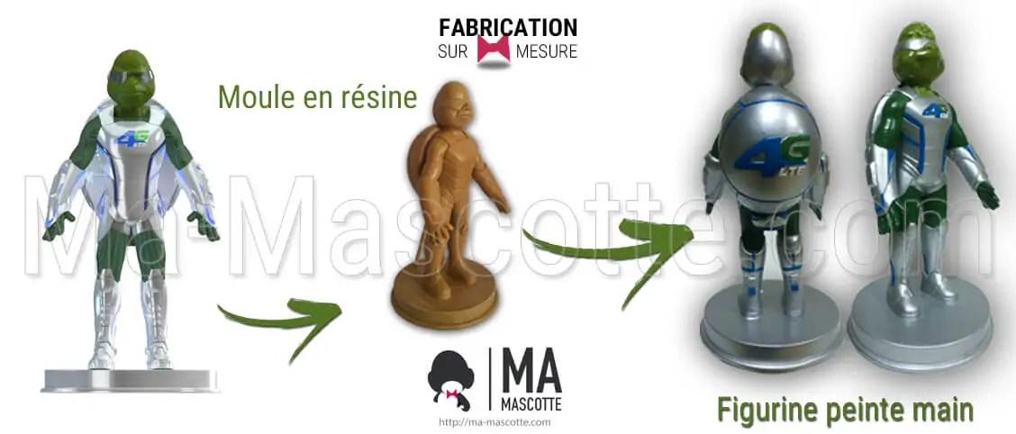 Fabrication Figurine Sur Mesure Résine Sculpture. Figurine Personnalisée.