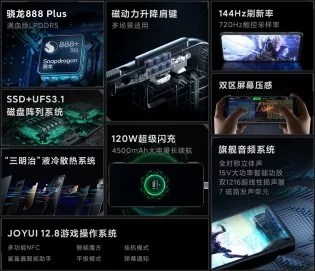 Key Specifications for Xiaomi Black Shark 4S Pro
