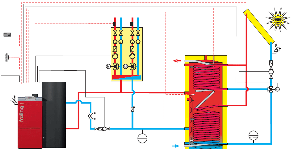 Biomasa esquema