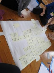 Yhteisöllistä toimintaa - mahdollisia ongelmia ja niiden ratkaisuja väestösuojassa viikon kuluttua katastrofista.