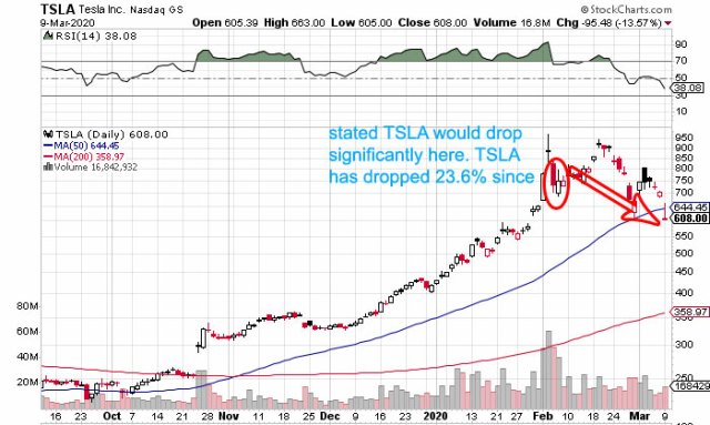 tesla stock crash