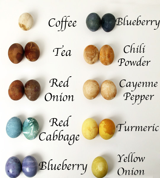 millal värvitakse mune