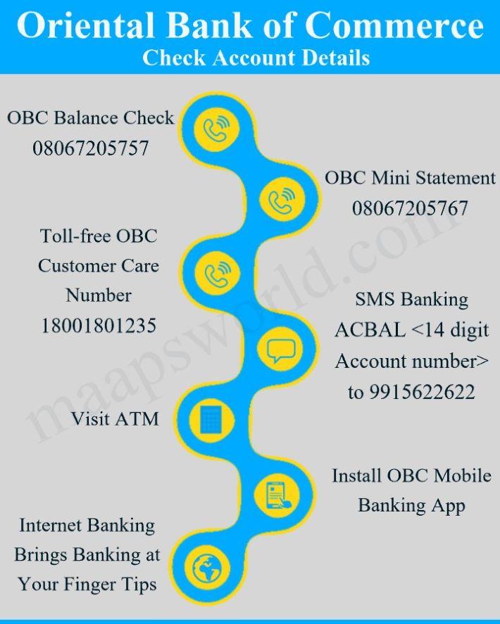 obc balance check