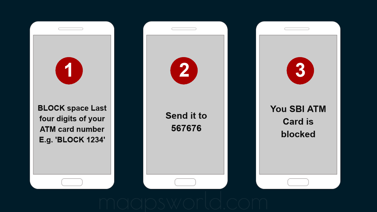 How to block SBI ATM Card by SMS