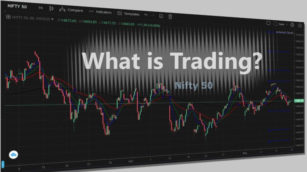 What is Trading