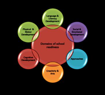cirriculum-development