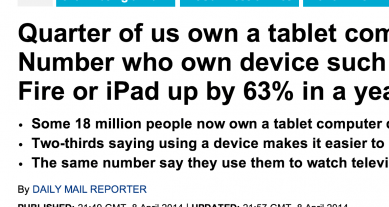 http://www.dailymail.co.uk/news/article-2600134/Quarter-tablet-computer-Number-device-Kindle-Fire-iPad-63-year.html