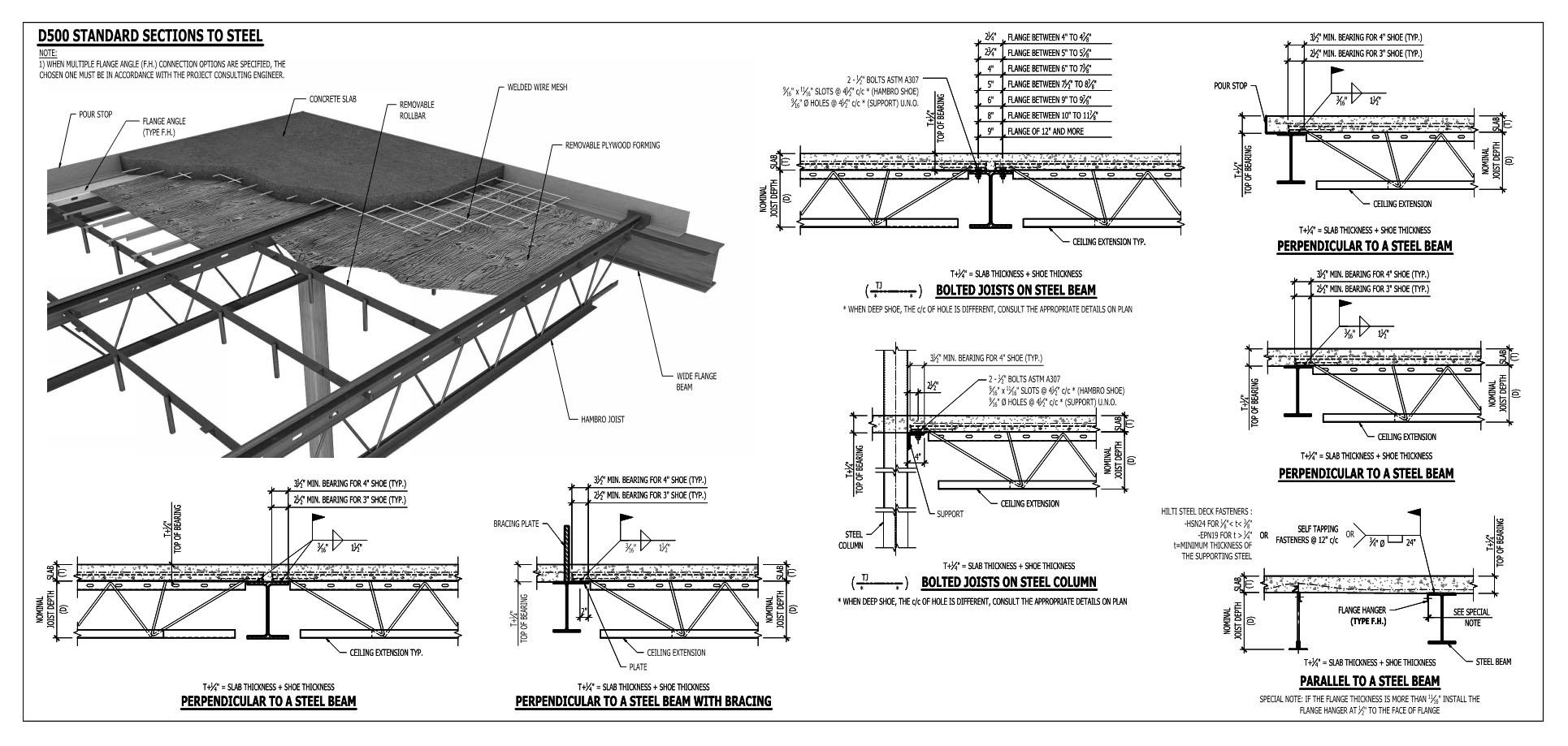 Design Mab Construction Systems Llc
