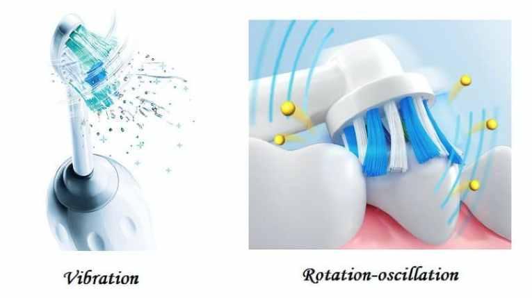 fonctionnement brosse a dents électrique