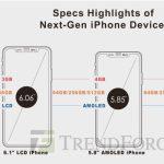 新型「iPhone」有機ELモデルがついにApple Pencil対応に!?