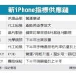 新型6.1インチ「iPhone」は9月21日発売か