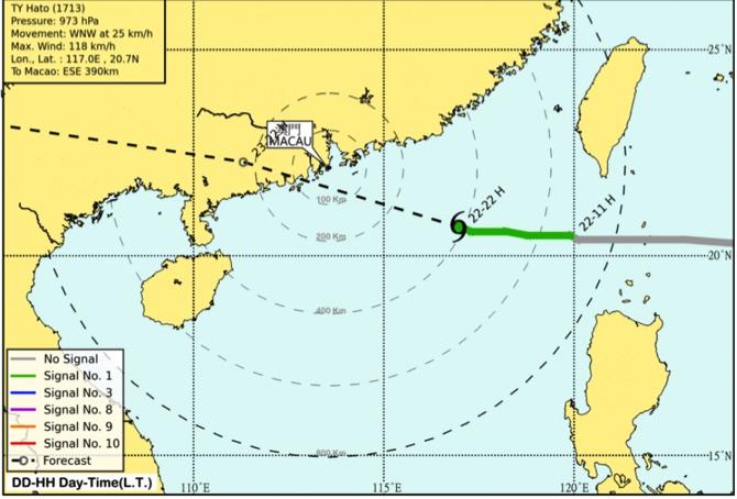 Ccac Probes Weather Bureau Over Hato Forecast Mismanagement Macau