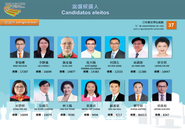 2017 Legislative Assembly Elected Candidates