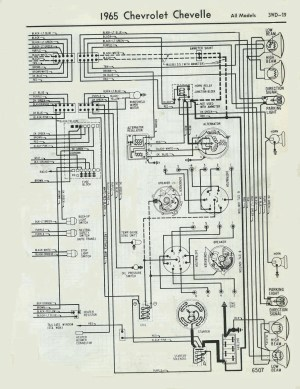 Rodding Roundtable :: View topic  '66 Chevelle wiring diagram