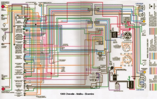 1969 chevelle wiring diagram 1969 wiring diagrams online 1969 chevelle wiring diagram