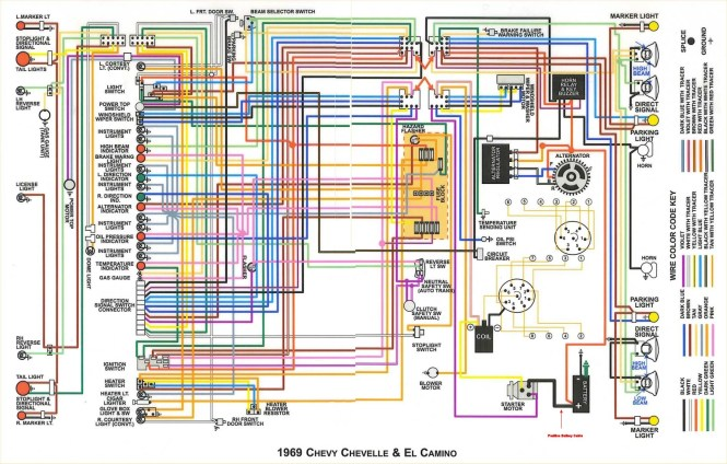 chevy c wiring diagram image wiring 1970 chevy alternator wiring diagram wiring diagram on 1970 chevy c10 wiring diagram