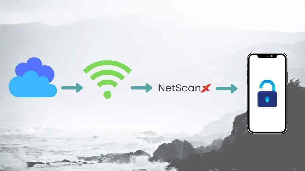Unlock iCloud with NetScan X