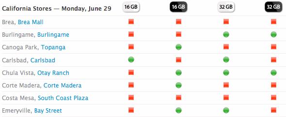 iPad 2 Availability Tracker