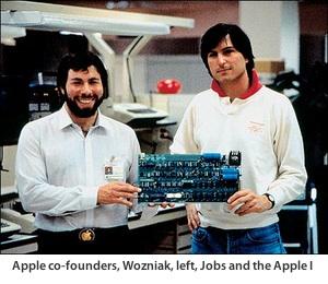 Steve Wozniak, Steve Jobs, and the Apple I