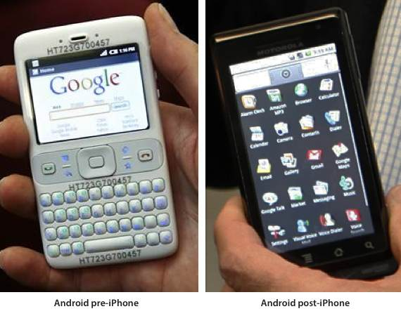Google Android before and after Apple iPhone