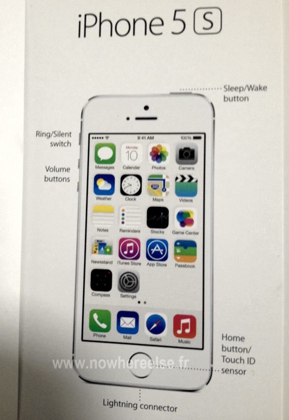iPhone 5S user guide Home button/Touch ID sensor