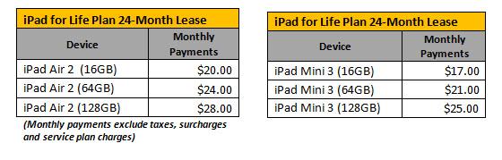 Sprint iPad for Life