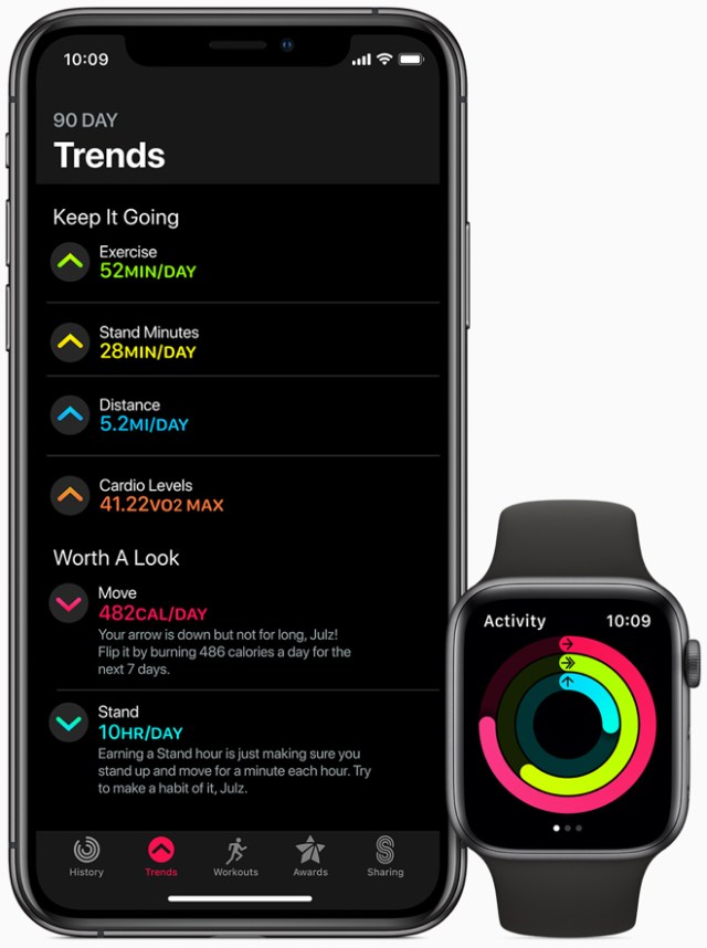 New health and fitness tools provide even more details and guidance.
