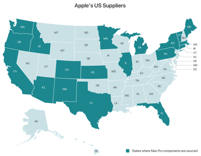 Apple has suppliers in all 50 states. Mac Pro components come from companies in 19 states.
