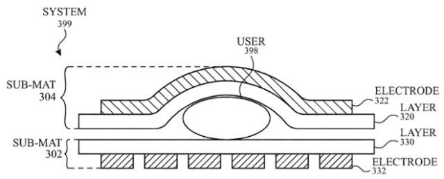 Like a pea in a pod, this diagram shows a person on an Apple mat and covered with an Apple blanket