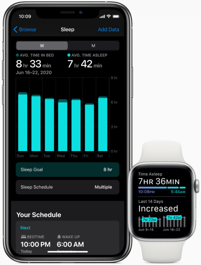 The new sleep tracking feature takes a holistic approach to sleep.