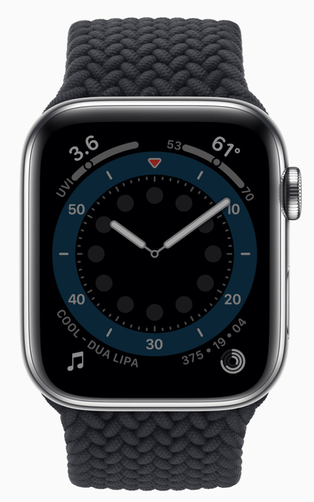 The Always-On Retina display is 2.5 times brighter while the user's wrist is down.