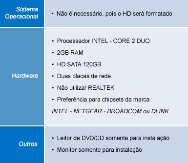 UnicoNet-requisitos