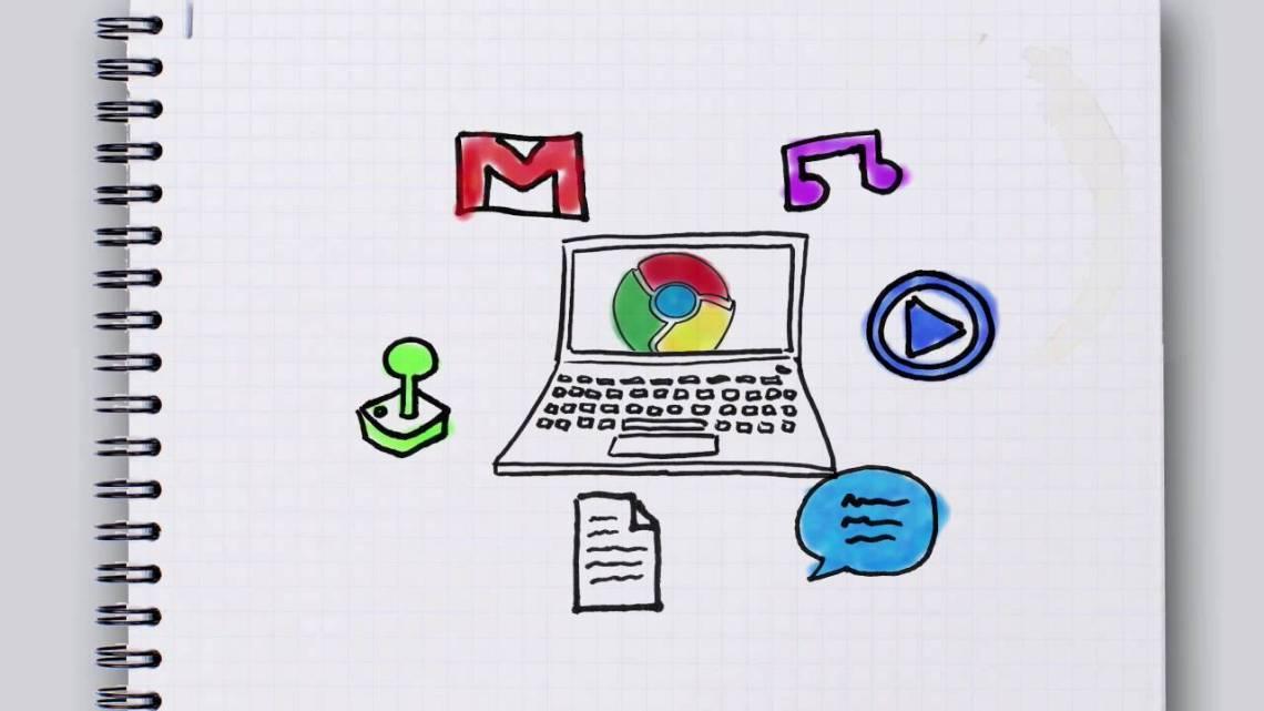 今さらですが、What is Google Chrome OS ?