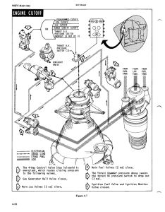Saturn V Documentation | Mach 30 Needs Makers