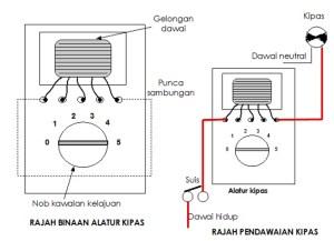 Pendawaian Lampu Pendarfluor Berkembar (Double Fluorescent