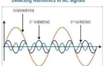 Sóng hài là gì? Ảnh hưởng sóng hài trong mạch điện – lưới điện