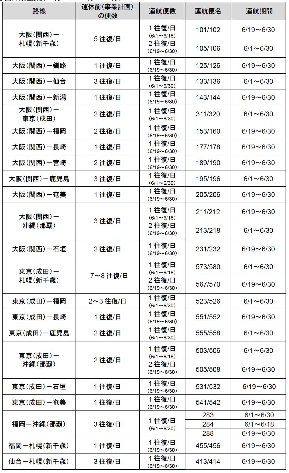 スクリーンショット 2020 05 23 14.10.08