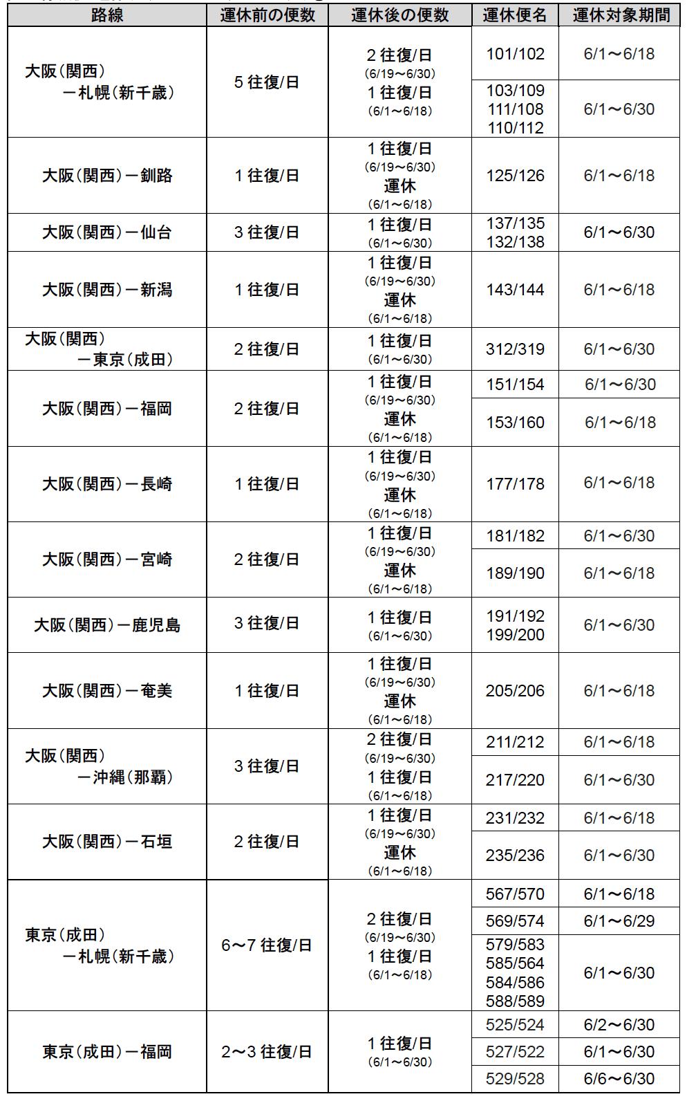 スクリーンショット 2020 05 23 14.10.20