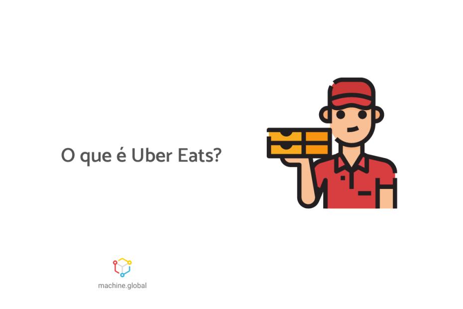 """Ilustração de um entregador segurando uma pizza, ao lado está escrito """"o que é uber eats?"""""""