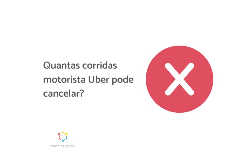 """Ilustração de uma bola vermelha com um x interno em branco, ao lado está escrito """"quantas corridas motorista uber pode cancelar""""."""