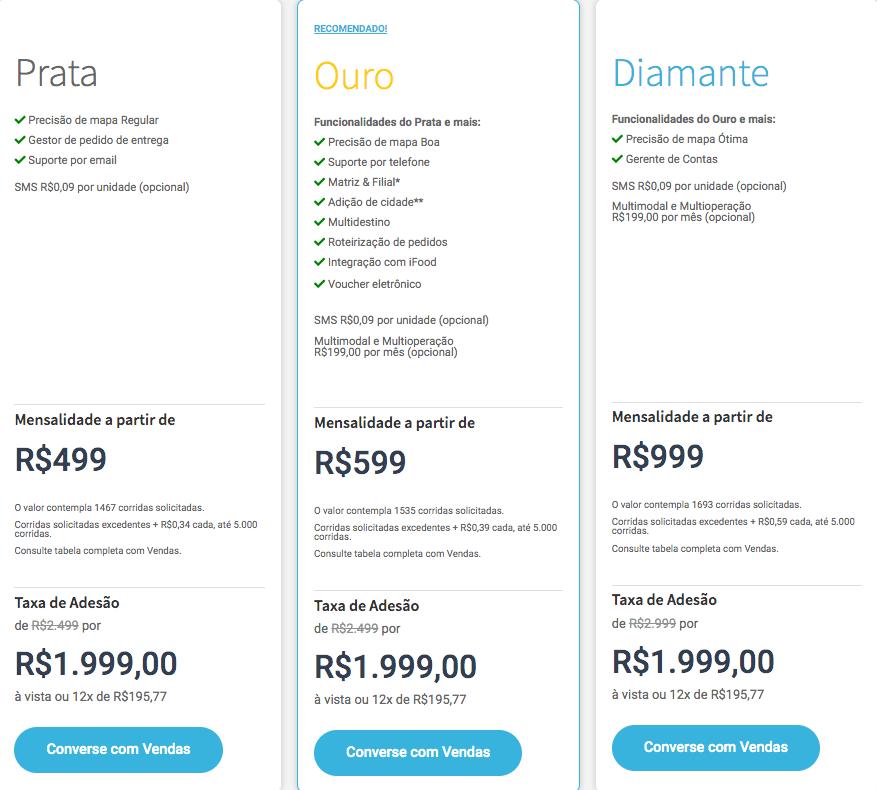 Tabela de preço da Machine