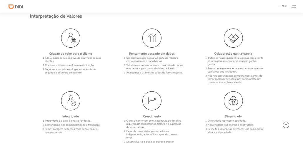 Captura de tela da página de valores da Didi Chuxing.