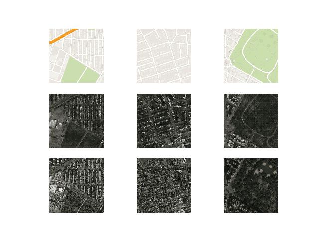 Plot of Google Map to Satellite Translated Images Using Pix2Pix After 10 Training Epochs
