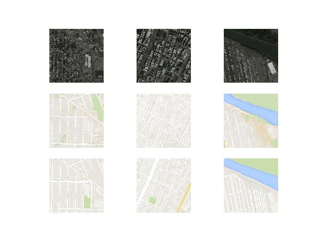 Plot of Satellite to Google Map Translated Images Using Pix2Pix After 10 Training Epochs