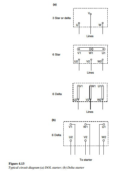 Troubleshooting AC motors and starters 0313?resize\=451%2C567 delta unisaw motor wiring diagram shopsmith wiring diagram delta table saw wiring diagram at nearapp.co
