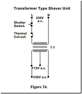 Fixed Appliance and Socket Circuits:Special Outlets